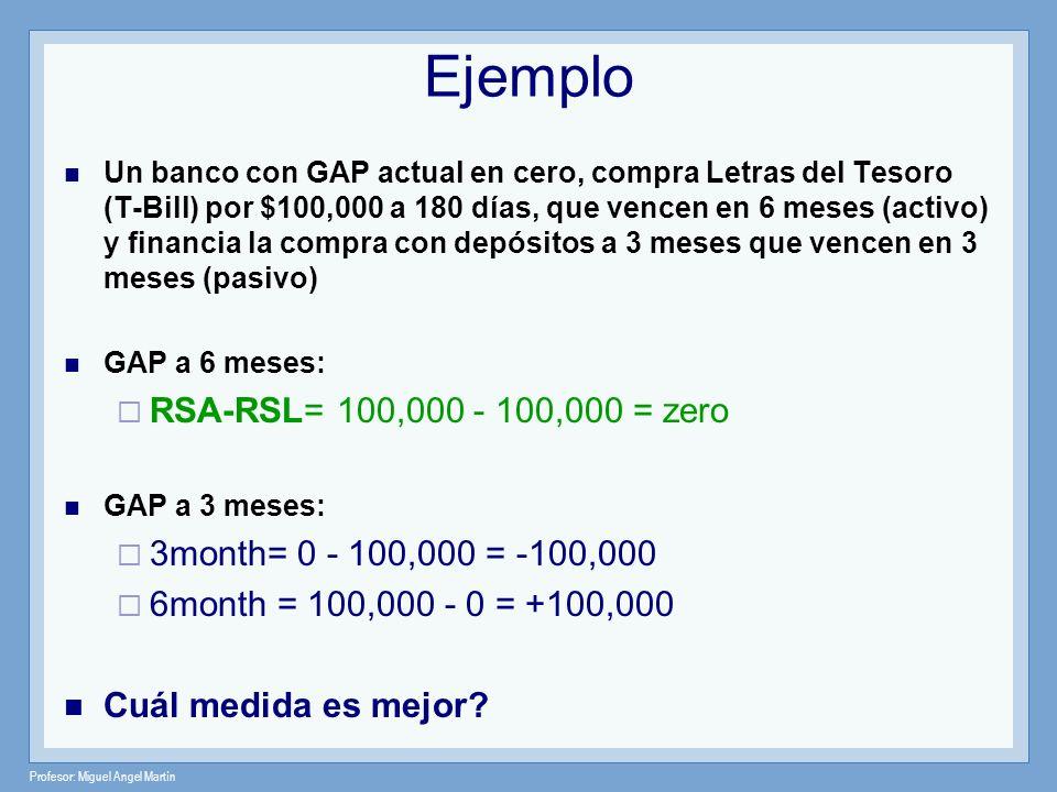 Ejemplo RSA-RSL= 100,000 - 100,000 = zero