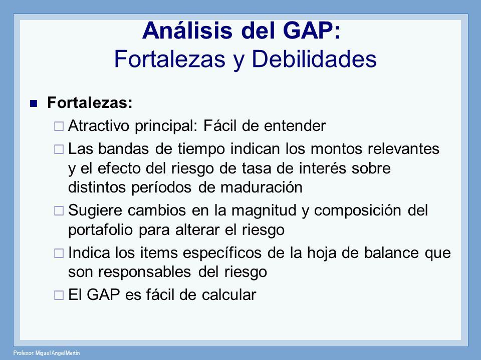 Análisis del GAP: Fortalezas y Debilidades