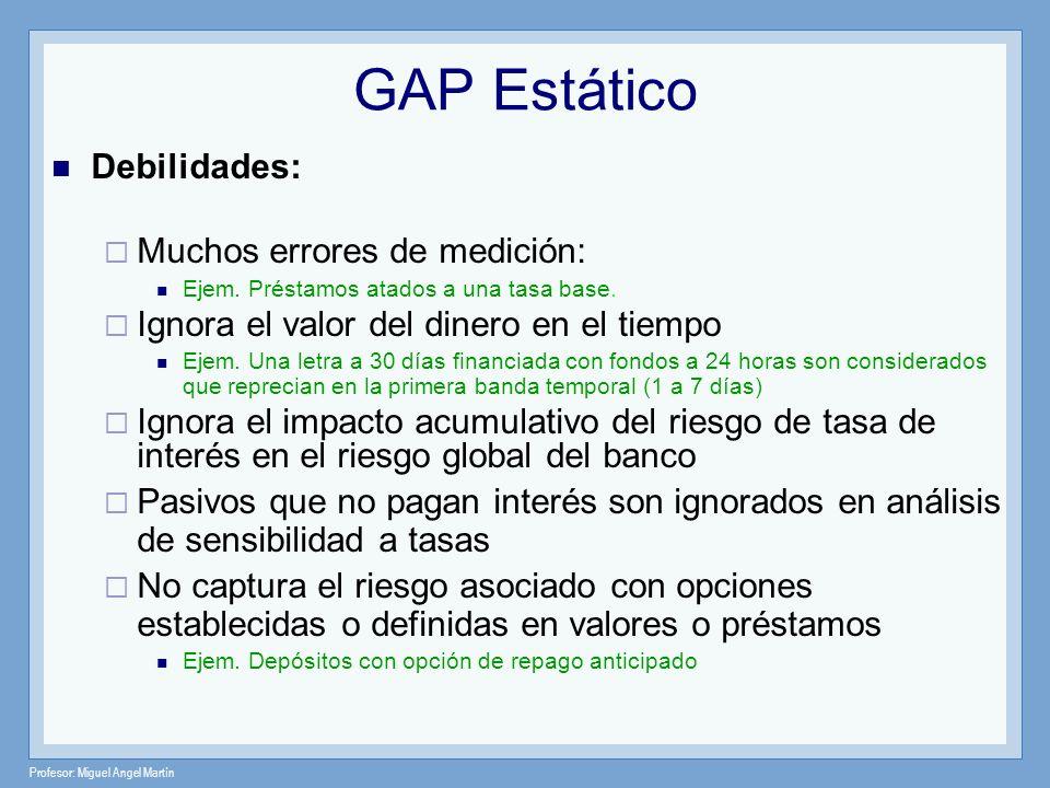 GAP Estático Debilidades: Muchos errores de medición: