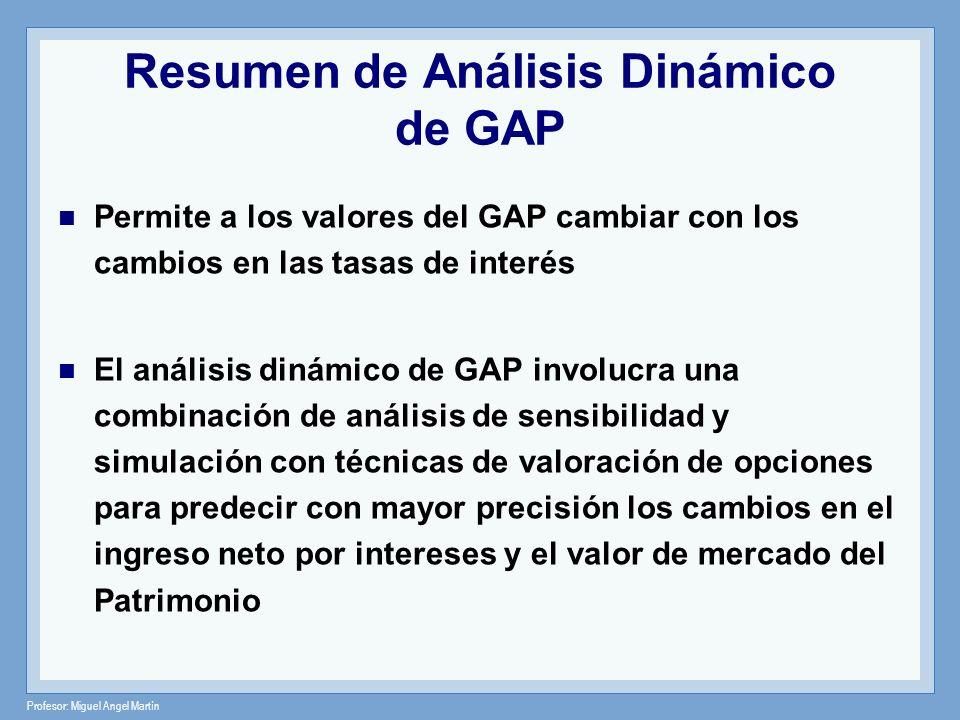 Resumen de Análisis Dinámico de GAP