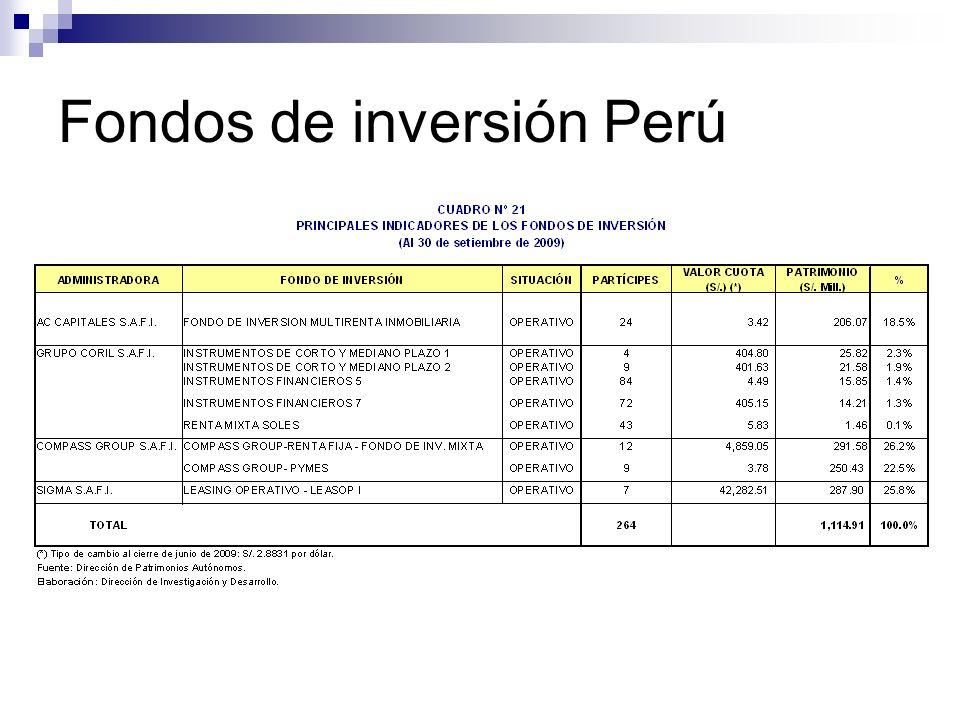 Fondos de inversión Perú