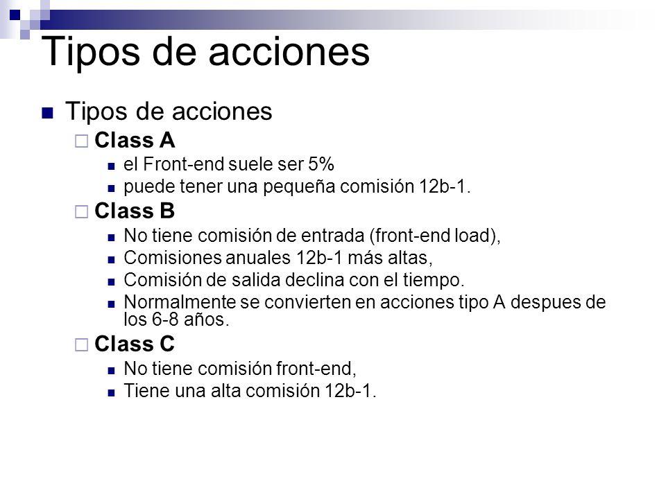 Tipos de acciones Tipos de acciones Class A Class B Class C