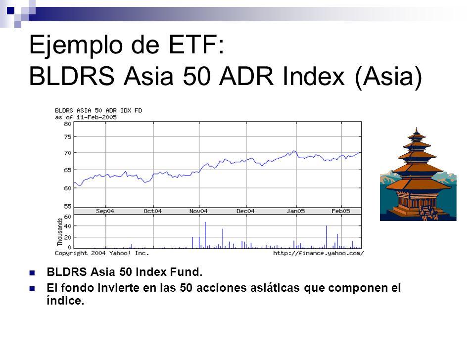 Ejemplo de ETF: BLDRS Asia 50 ADR Index (Asia)