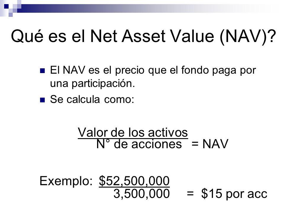 Qué es el Net Asset Value (NAV)