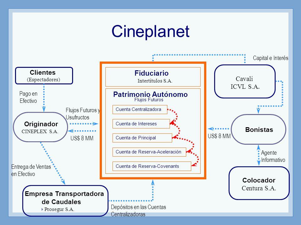 Cineplanet Fiduciario Patrimonio Autónomo Originador Bonistas Clientes