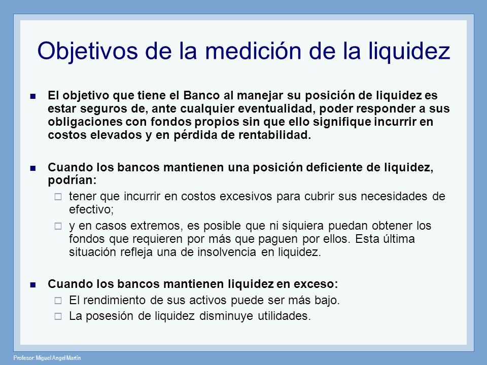 Objetivos de la medición de la liquidez