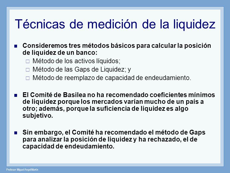Técnicas de medición de la liquidez