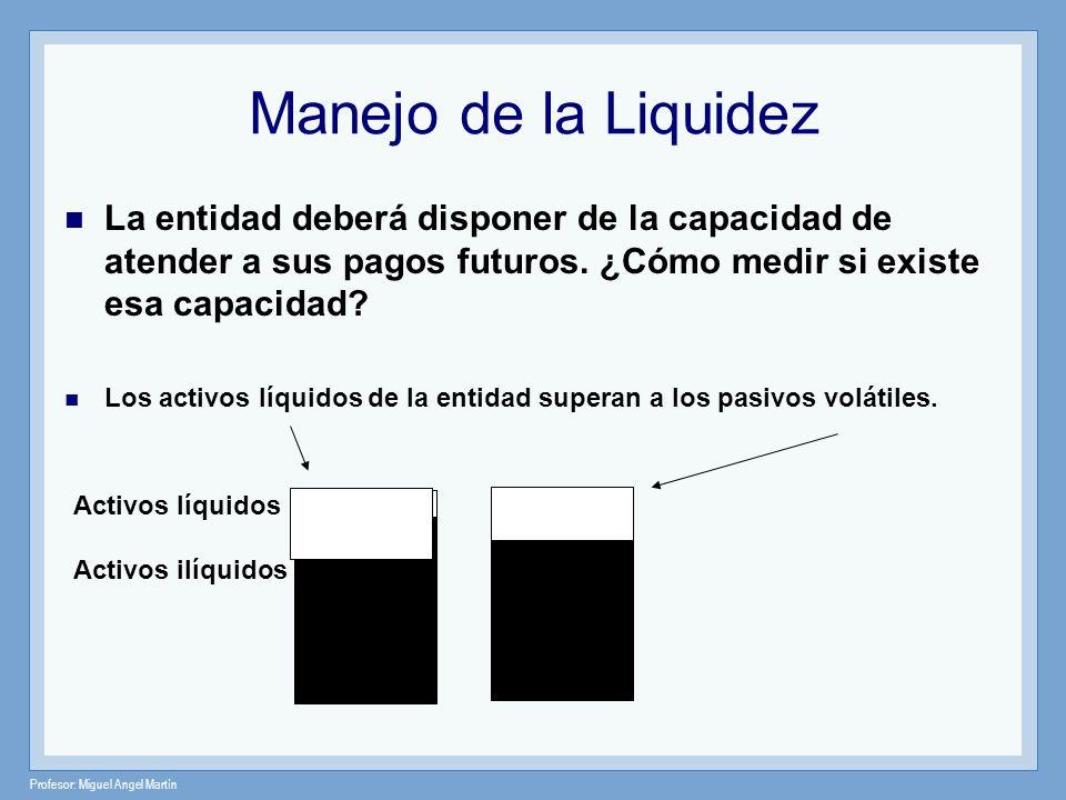 Manejo de la Liquidez La entidad deberá disponer de la capacidad de atender a sus pagos futuros. ¿Cómo medir si existe esa capacidad