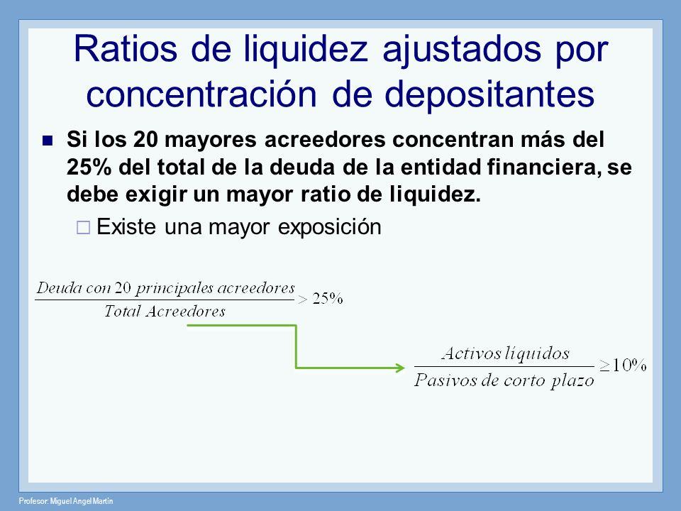 Ratios de liquidez ajustados por concentración de depositantes