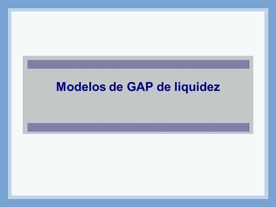 Modelos de GAP de liquidez