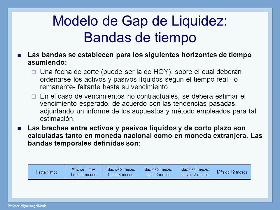 Modelo de Gap de Liquidez: Bandas de tiempo