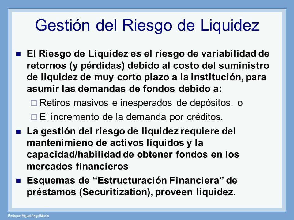 Gestión del Riesgo de Liquidez