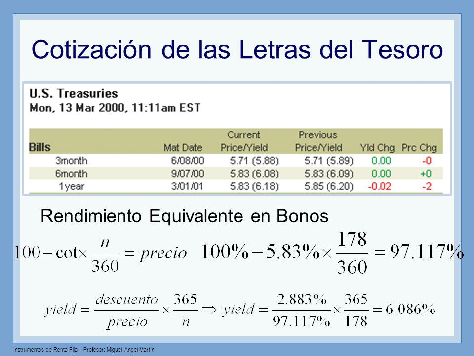 Cotización de las Letras del Tesoro