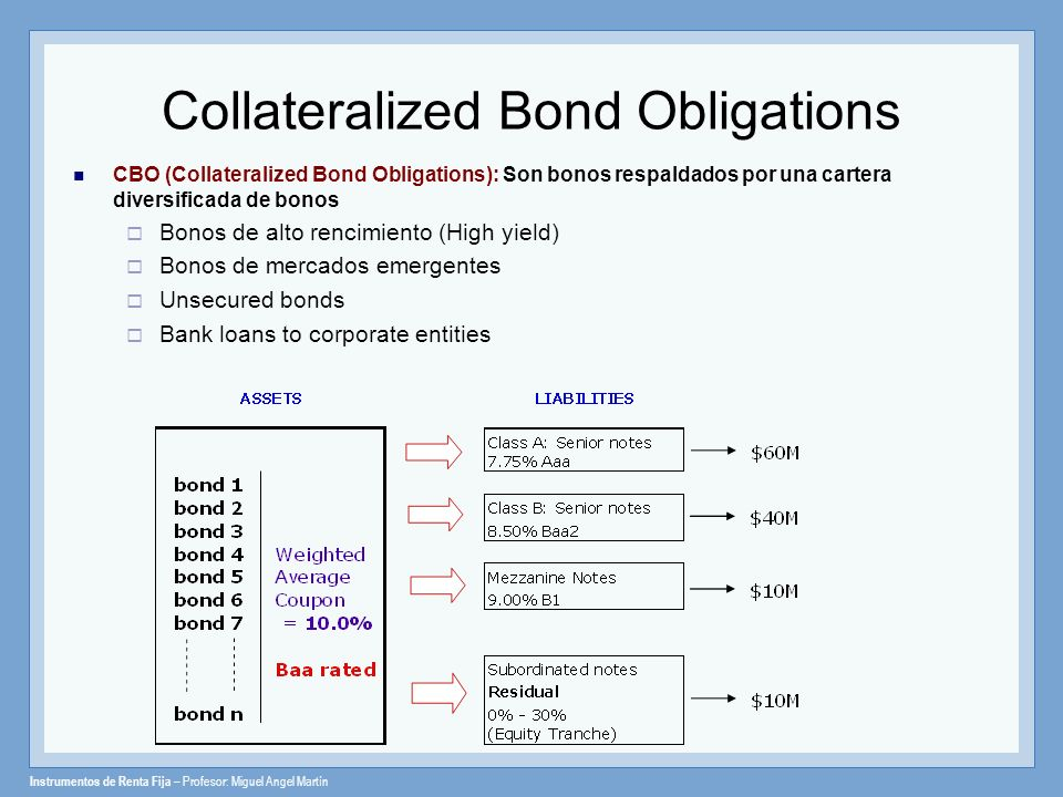 Collateralized Bond Obligations