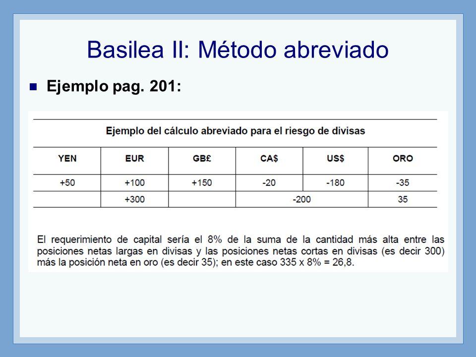 Basilea II: Método abreviado