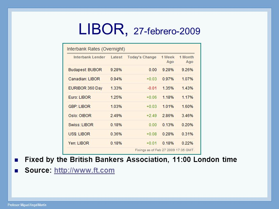 LIBOR, 27-febrero-2009 Fixed by the British Bankers Association, 11:00 London time. Source: http://www.ft.com.