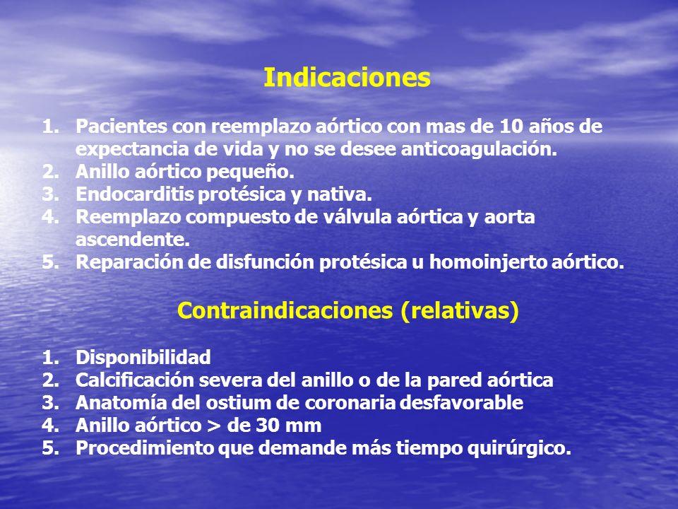 IndicacionesPacientes con reemplazo aórtico con mas de 10 años de expectancia de vida y no se desee anticoagulación.