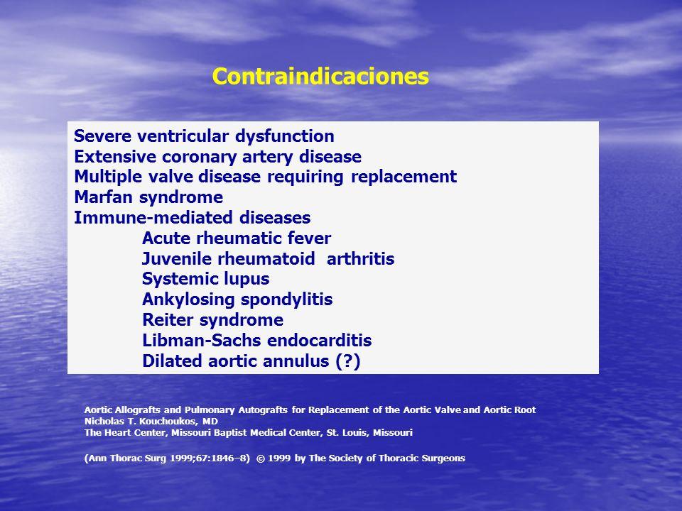 Contraindicaciones Severe ventricular dysfunction