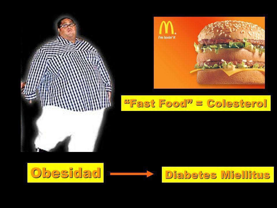 Fast Food = Colesterol
