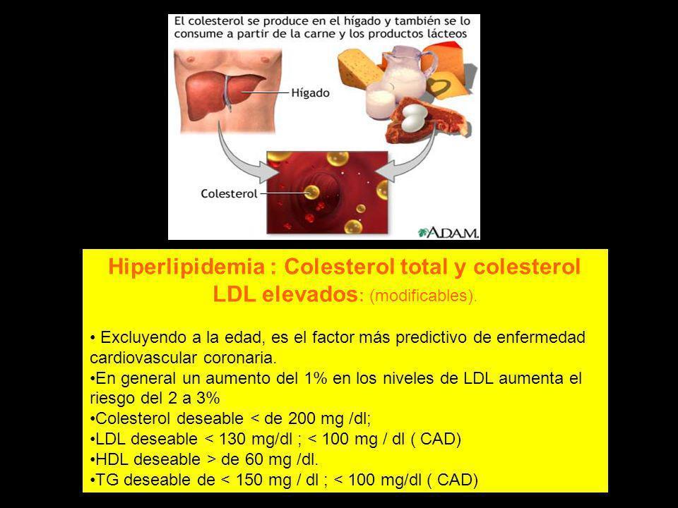 Hiperlipidemia : Colesterol total y colesterol LDL elevados: (modificables).