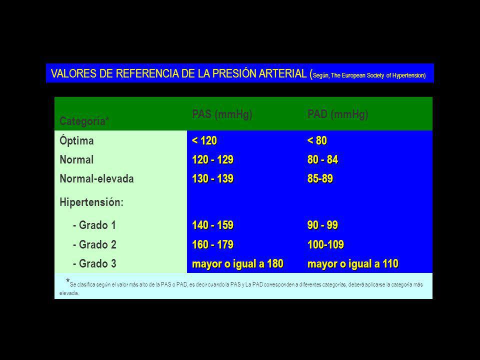 VALORES DE REFERENCIA DE LA PRESIÓN ARTERIAL (Según, The European Society of Hypertension)