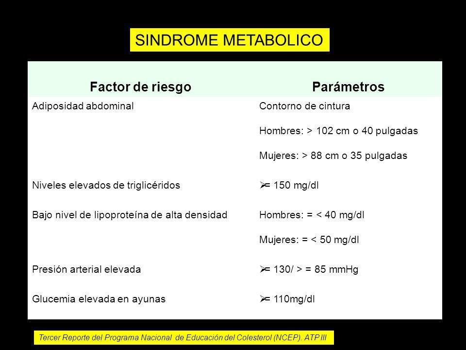 SINDROME METABOLICO Factor de riesgo Parámetros Adiposidad abdominal