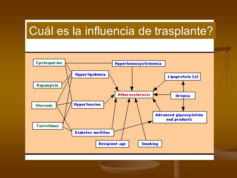 Cuál es la influencia de trasplante