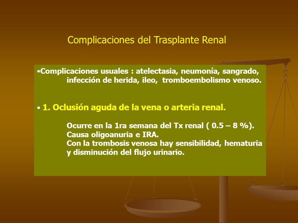 Complicaciones del Trasplante Renal