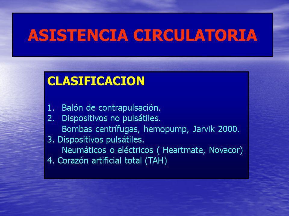 ASISTENCIA CIRCULATORIA