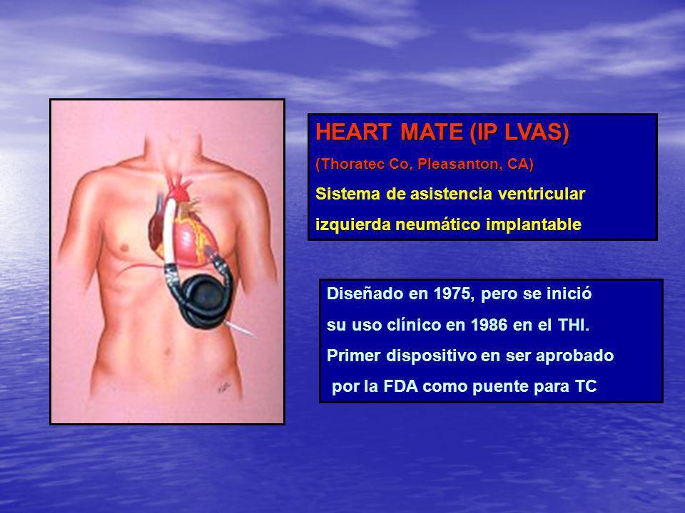 HEART MATE (IP LVAS) Sistema de asistencia ventricular