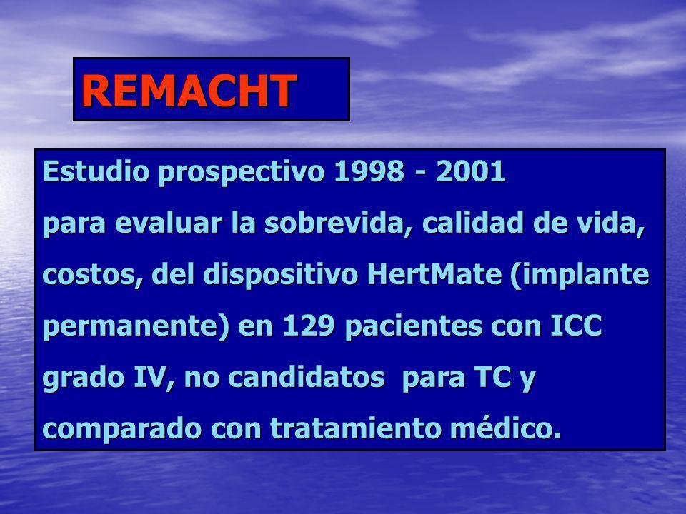 REMACHT Estudio prospectivo 1998 - 2001