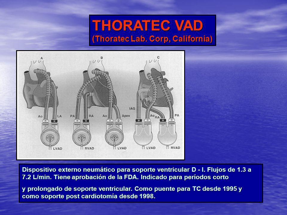 THORATEC VAD (Thoratec Lab. Corp, California)