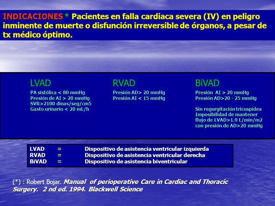 INDICACIONES * Pacientes en falla cardiaca severa (IV) en peligro