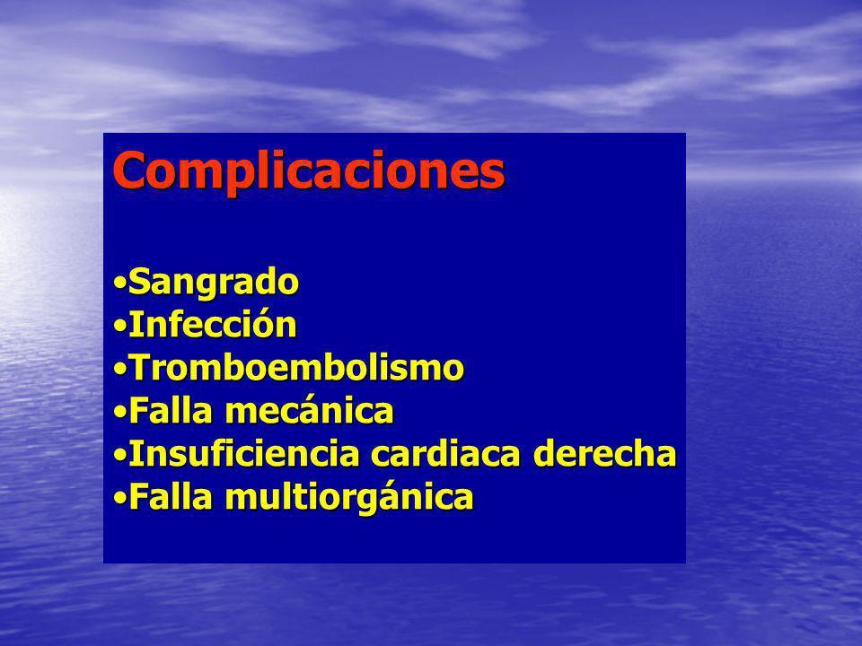 Complicaciones Sangrado Infección Tromboembolismo Falla mecánica