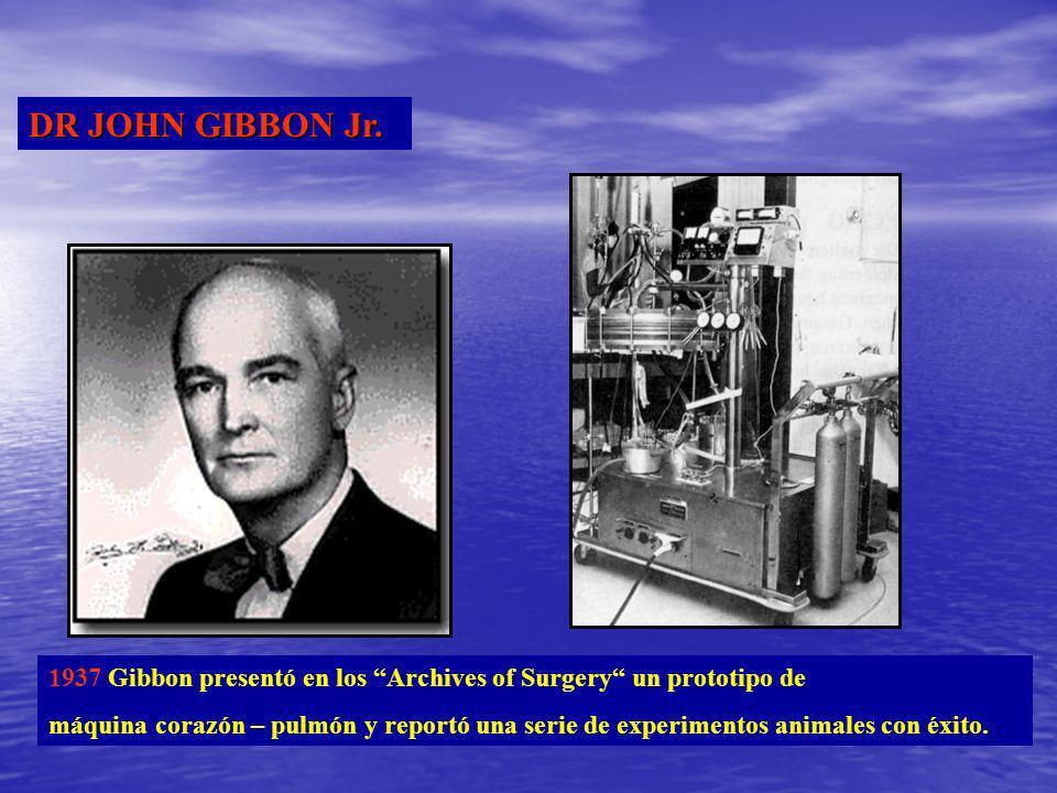 DR JOHN GIBBON Jr.1937 Gibbon presentó en los Archives of Surgery un prototipo de.