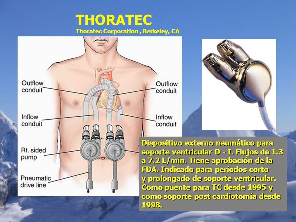 THORATEC Thoratec Corporation , Berkeley, CA.