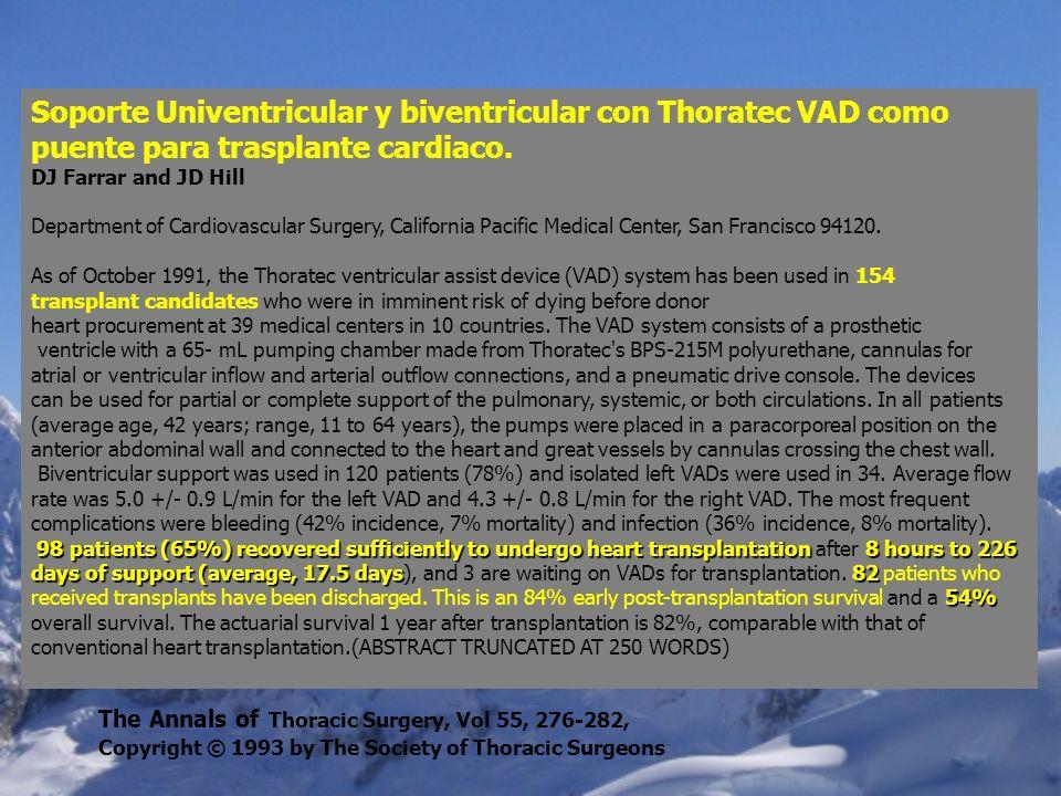 Soporte Univentricular y biventricular con Thoratec VAD como puente para trasplante cardiaco.