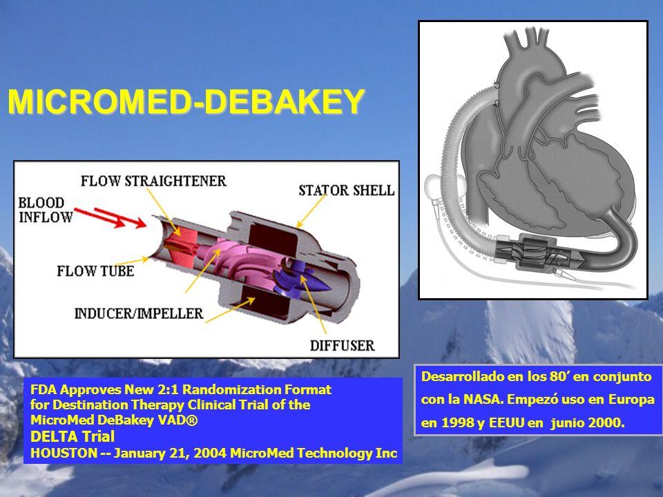 MICROMED-DEBAKEY Desarrollado en los 80' en conjunto
