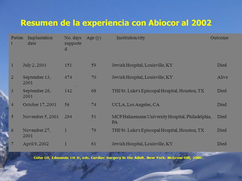Resumen de la experiencia con Abiocor al 2002