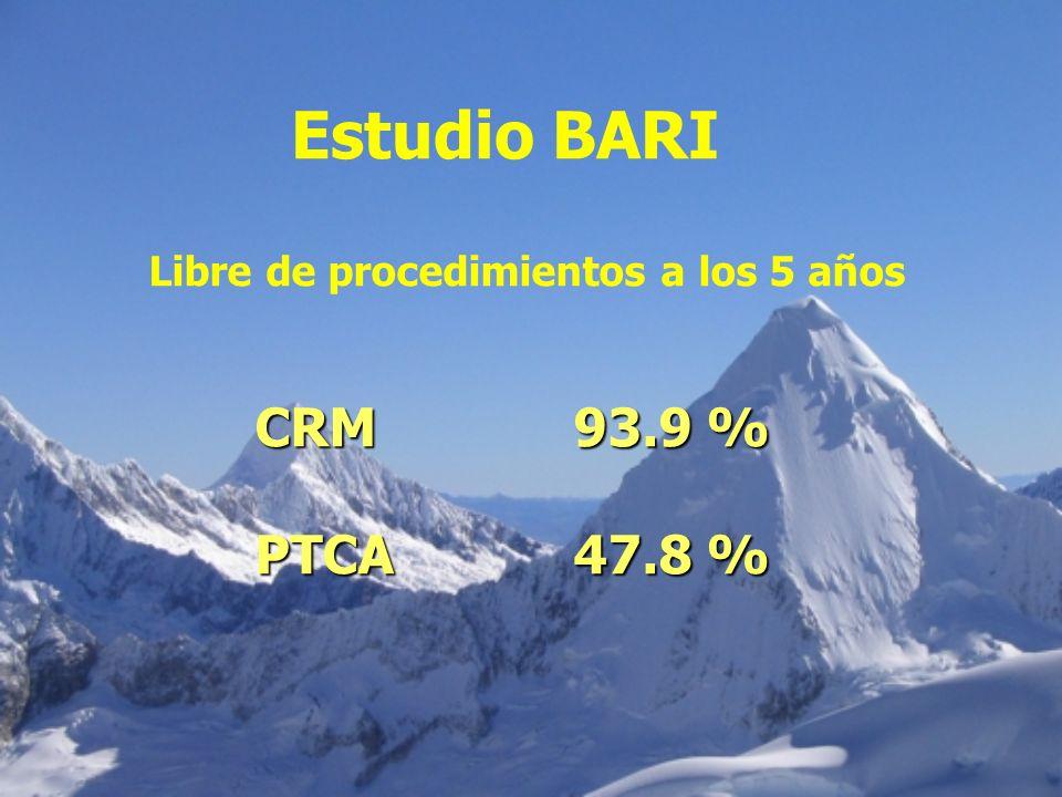 Estudio BARI CRM 93.9 % PTCA 47.8 %