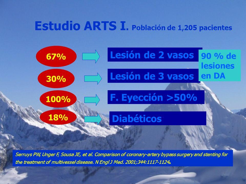 Estudio ARTS I. Población de 1,205 pacientes