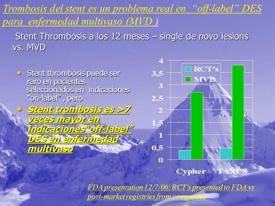 Stent Thrombosis a los 12 meses – single de novo lesions vs. MVD