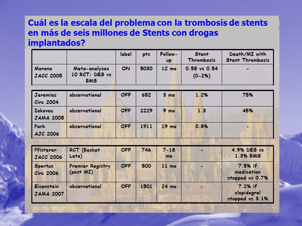 Cuál es la escala del problema con la trombosis de stents