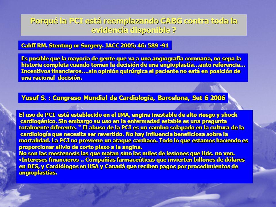 Porqué la PCI está reemplazando CABG contra toda la evidencia disponible