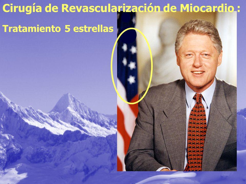 Cirugía de Revascularización de Miocardio :