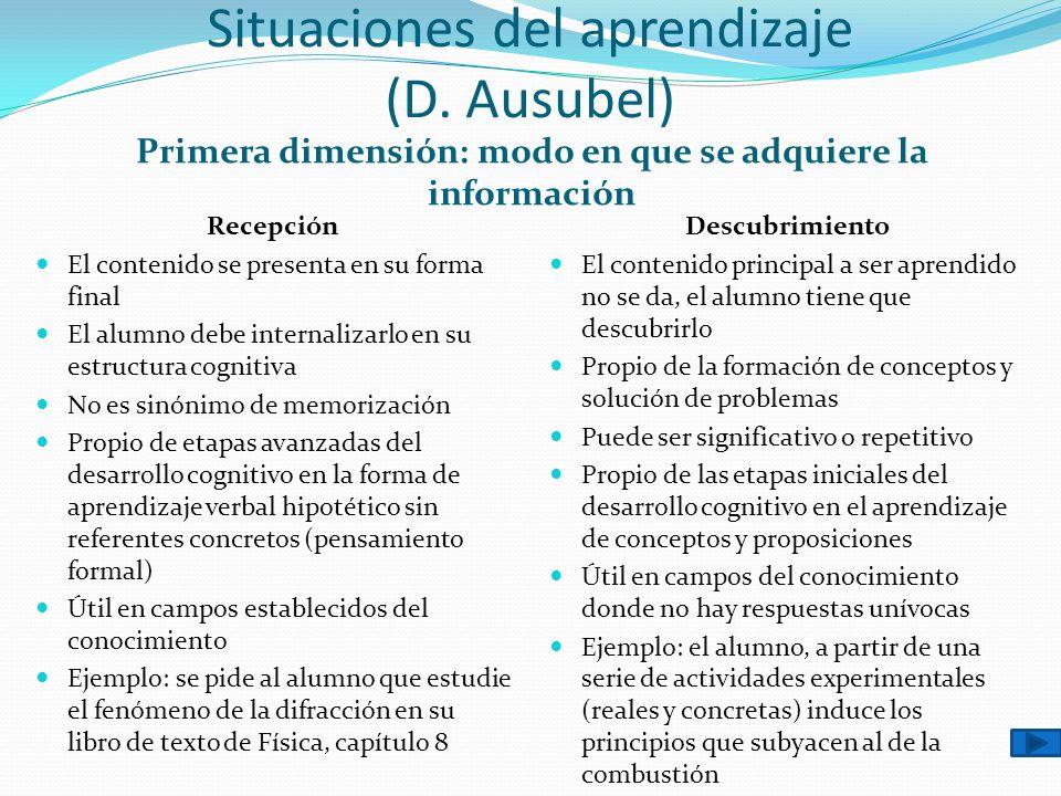 Situaciones del aprendizaje (D. Ausubel)