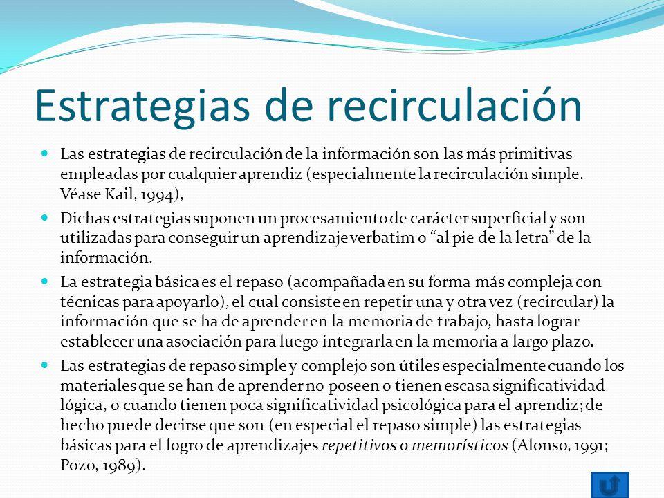 Estrategias de recirculación