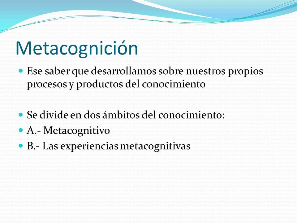Metacognición Ese saber que desarrollamos sobre nuestros propios procesos y productos del conocimiento.