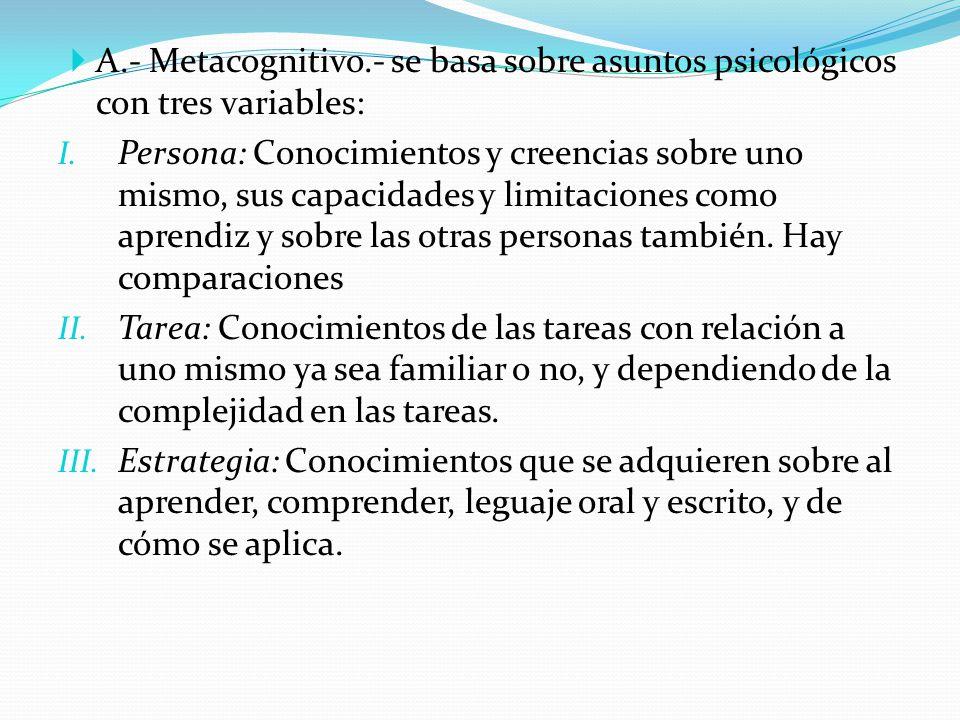 A.- Metacognitivo.- se basa sobre asuntos psicológicos con tres variables: