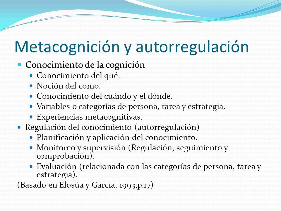 Metacognición y autorregulación